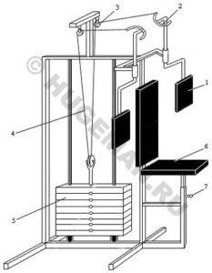 Тренажер для разведения рук в положении сидя