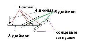 Схематическое изображение устройства