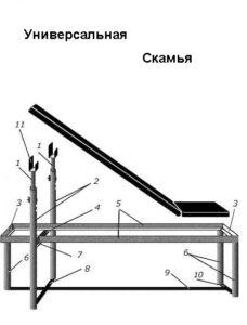 Универсальная скамья